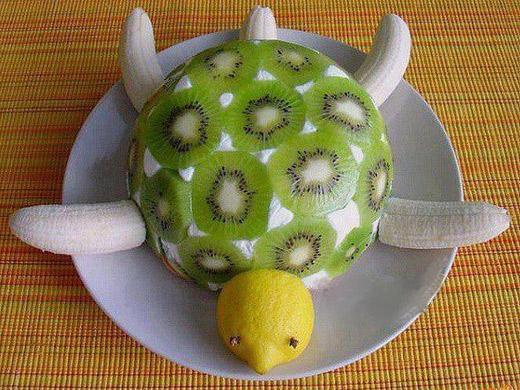 umetnost od kivija banana i limuna