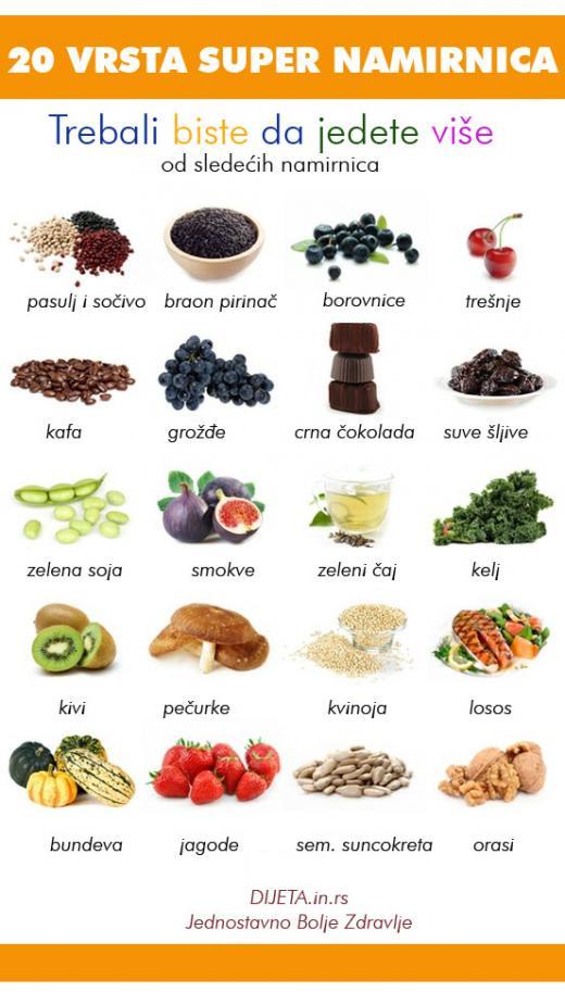 Super namirnice za super zdravlje